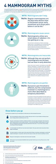 Mammogram Myths: What's true, what's false, and how to get the most from your exam. -- fda.gov #breastcancer http://www.fda.gov/ForConsumers/ByAudience/ForWomen/WomensHealthTopics/ucm117967.htm