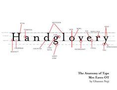 typography_t2_dd16ghassan_anatomy_of_type2.jpg (792×612)