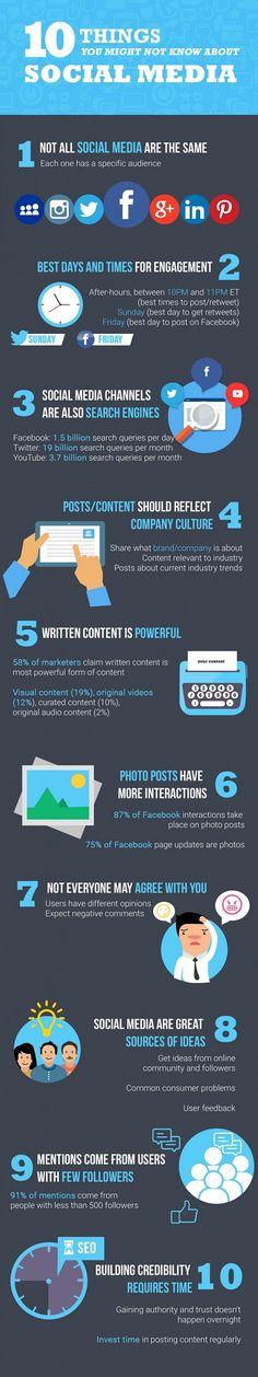 Una infografía recoge 10 frases que le ayudarán en la gestión de plataformas de social media.¿Sabía que las publicaciones con foto tienen mayor interacción?
