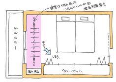 これから新築・リフォームする人必見! 洗濯ストレスがなくなる「室内干しのカタチ」 Floor Plans, House, Home, Homes, Floor Plan Drawing, Houses, House Floor Plans