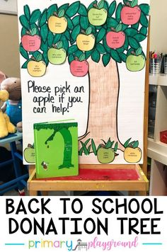 Encouraging words and ideas for going back to school!! Brought to you By The Family Center/La Familia and My Big Day Events and Marketing. #TheFamilyCenter #LaFamilia #NoCoFamily #earlychildhood #earlychildhoodeducation #education #FamilySupport #earlyyears #childcare #latinx #NoCoNonProfit #nonprofit #scholarship #advocacy #cause #changemakers #nonprofitorganization #socialgood #causes #activities #school #supplies #fall #family First Grade Classroom, Kindergarten Classroom, Kindergarten Thanksgiving, Kindergarten Graduation, Music Classroom, Beginning Of The School Year, First Day Of School, School Donations, School Fundraisers