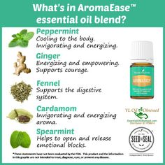 Young Living Essential Oils: AromaEase Young Living Distributor #2543545