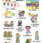 This poster will assist children when writing a personal narrative. It has examples of personal narrative topics to inspire young writers (pictures...