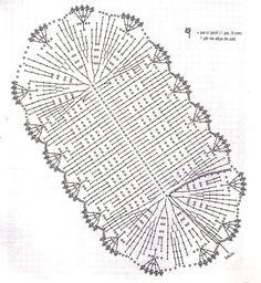 Gráfico - Tapete de barbante em crochê ♥️LCD-MRS♥️ diagram only.