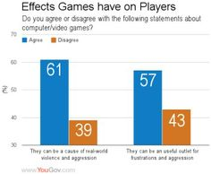 Site that says games are a stress reliever?