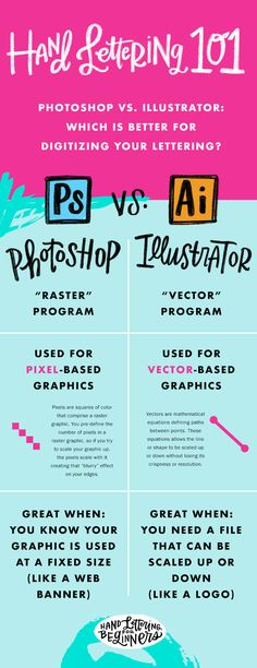 Hand lettering has become an increasingly popular choice for branding and   design because it brings a unique, personalized feel to the digital world.   But, in order to make hand lettering as versatile as possible in branding   and design, you'll want to know how to turn your hand-lettered s