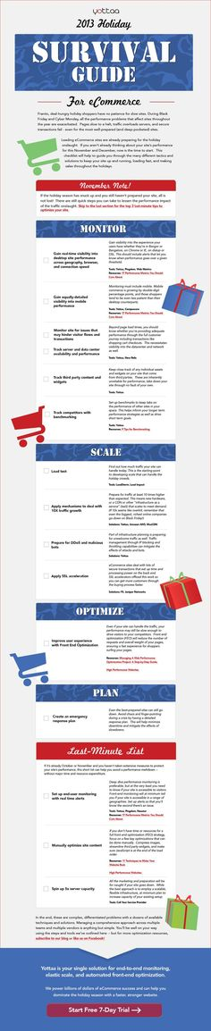 2013 Holiday Survival Guide for Ecommerce [Infographic] - CPC Strategy Seo Marketing, Marketing And Advertising, Online Marketing, Digital Marketing, Marketing Ideas, E Commerce, Online Store Builder, Advertising And Promotion, Survival Guide