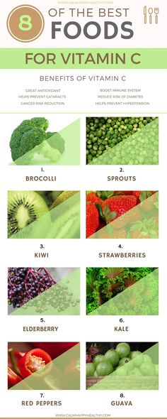 8 of the best foods for Vitamin C - Superfoods packed full of goodness and nutrients