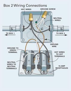 double outlet box wiring diagram in the middle of a run in one box receptacle wiring diagrams how to install surface mounted wiring and conduit