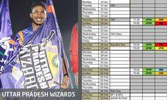 @Uttarpradesh Thursday, Wednesday, Match Schedule, Republic Day, Sunday, Domingo