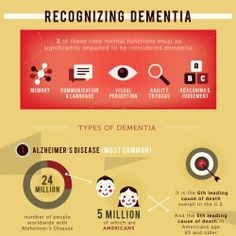 Dementia is a disorder of the mental processes caused by brain disease or injury and marked by memory disorders, personality changes, and impaired rea