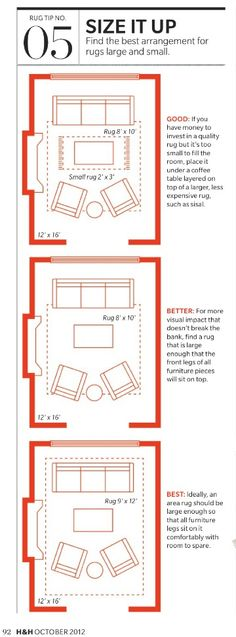 Area Rug Size And Placement Guide Whether You Have Carpeted Or Wood