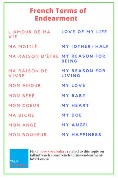 188 best french vocabulary list images on pinterest french 80 french terms of endearment to call your loved ones fandeluxe Gallery