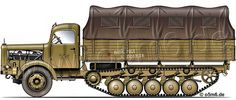 "Engines of the Red Army in WW2 - Trophy ""Mercedes L4500R"", 4,5-ton, Halftrack, Cargo Truck"