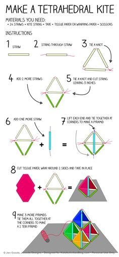 25 Best Maths Mastercles images | Kite building, Kites, Kite Homemade Kites With Polygon Designs on