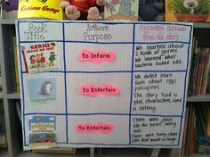 Teaching author's purpose...and having students support with evidence from the story