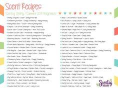 Scentsy Recipes