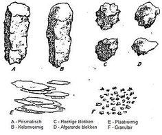 De bodemstructuur is de onderlinge rangschikking en samenhang van de vaste gronddeeltjes en is zeer belangrijk voor een goede plantengroei. De vaste gronddeeltjes bestaan uit mineralen (zand, klei en silt) en dode organische stof.