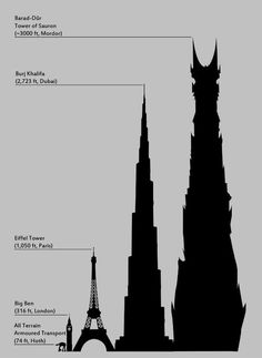 Tower of Sauron.  #tlotr Art by Boxmang
