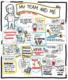 Pierre-Yves Panis - My Team And Me Empathy Map, Team Building Icebreakers, Mind Map Examples, Creative Mind Map, Thinking In Pictures, Visual Map, Visual Note Taking, Group Dynamics, Cute Cartoon Drawings