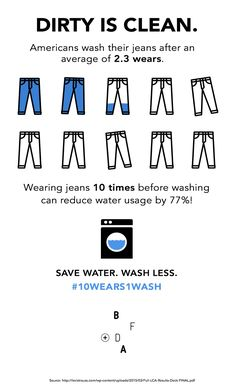 What can you do? Simply wash your jeans less. The Brooklyn Fashion + Design Accelerator is running a campaign under the hashtag #10Wears1Wash. If you wear your jeans 10 times before you wash them (rather than the average American's 2.3 times), you can reduce water usage by 77% over the life of your jeans.