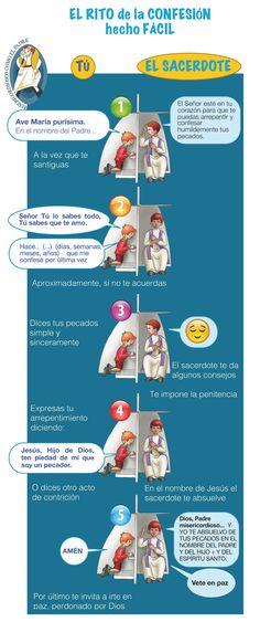 confefácil-jconfesion-penitencia-sacramentos-ubileo-catequesis-arguments-miroug