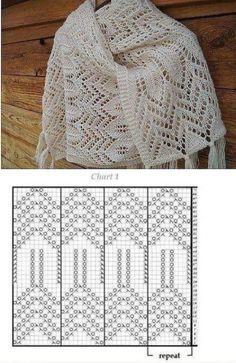 Palatine (Knitting) - Magazine of Inspiration ., # Inspiration # knitting # Magazine # Palatine # knitting Palantine (Knitting) - Journal of Inspiration ., # Inspiration # Palatine # knitting History of Kn. Lace Knitting Stitches, Lace Knitting Patterns, Shawl Patterns, Knitting Charts, Lace Patterns, Knitting Needles, Knitting Ideas, Free Knitting, Crochet Gloves
