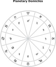 Domicile Astrology This seems interesting take a look at http://www.horoscopetimes.com