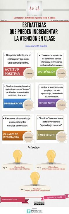 1 best images about tutoria on Pinterest   Sons, Tips and Flipped classroom