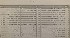 02-Kekhia Family Tree-As 1990 By Marwan Kekhia. Aleppo, Family History, Syria, Genealogy