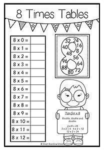 40++ Fantastic multiplication 12 worksheet ideas