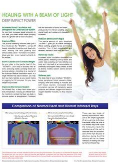 Energy Services, Heart Pump, Deep Impact, Reduce Stress, Pumping, Healing