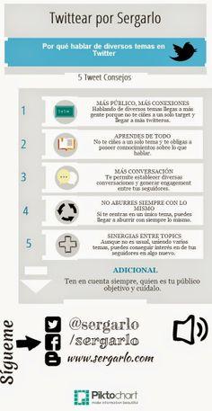 El Rincón de Sergarlo: [Infografía] Por qué hablar de diversos temas en Twitter por: @Sergio García Lobo