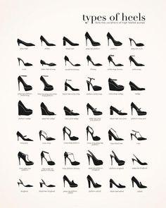 Women shoes Trends High Heels - Women shoes High Heels Classy The Dress - Women shoes For Work Over 40 - Fashion Terminology, Fashion Terms, Fashion Design Drawings, Fashion Sketches, Fashion Design Sketchbook, Fashion Infographic, Frauen In High Heels, Retro Mode, Fashion Dictionary