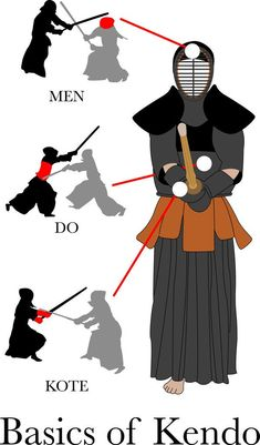 Basics of Kendo informational poster. All Vector Art Typeface: Baskerville Regular EDIT: Uploaded version 2 of this poster to add clarity to the target . The Basics of Kendo Aikido Martial Arts, Martial Arts Weapons, Martial Arts Training, Kendo, Kung Fu, Karate, Japanese Warrior, Japanese Sword, Art Of Fighting