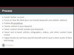 Wondering how to use Twitter for online marketing? Please view this video.  Courtesy: www.ifour-consultancy.com
