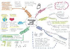 jak technologia zmienia umysł? | Project Managerka