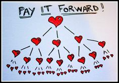 We are hosting a pay-it-forward challenge on February 14th!!!  JOIN US!!!
