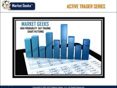 High Probability Day Trading Chart Patterns - Market Geeks - Market Geeks