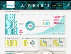 Kelli Anderson: Airbnb: by the Numbers / Infographic / Data Kelli Anderson, Airbnb Reviews, City O, Night Book, Information Design, Content Marketing Strategy, Data Visualization, Insight, Infographics