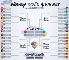 Disney films have shaped the childhoods of many, and whether you care to admit it or not, deep down you still love these movies . a lot. In our third week of Bracket Madness, For The Win attempts to decide which is the greatest of all Disney films. Disney Pixar, Disney Memes, Disney Quotes, Disney Animation, Disney Songs, Animation Movies, Netflix Movie List, Movie To Watch List, Disney Movies To Watch