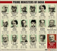 List of Presidents and Prime ministers of India - important - History Facts General Knowledge Book, Gernal Knowledge, Knowledge Quotes, Prime Minister List, List Of Prime Ministers, Political Science, Social Science, List Of All Presidents, President Of India List