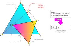 Infographic Geometry Problem Two Equilateral Triangles Midpoint Perpendicular Metric Relations. Math Tutor, Math Teacher, Geometry Problems, Math Problems, Algebra, Sat Prep, Formulas, Secondary School, Infographic