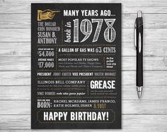39th Birthday Printable Card 5x7 Folded Many Years Ago Back in 1978