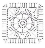 Resultado de imagem para crochet flower diagrams