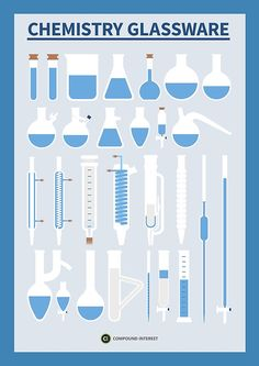 """Chemistry Glassware – Poster Version"" by Compound Interest 