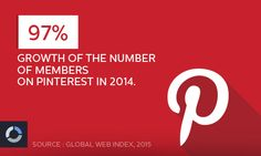 Should You Publish Your Visuals on Pinterest or Instagram? | Social Media Today