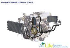 ¿Cómo funciona el aire acondicionado de un automóvil? AIRLIFE te dice. El sistema de aire acondicionado en un automóvil, combina un enfriador y un calentador para ajustar la temperatura y la humedad del aire interior del vehículo para  mantenerte  cómodo todo el tiempo. http://airlifeservice.com/