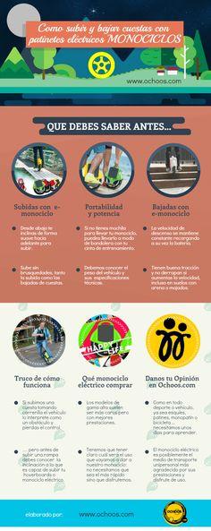 infografia como subir y bajar cuestas patinete electrico monociclo ochoos