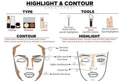 contour makeup - Google Search